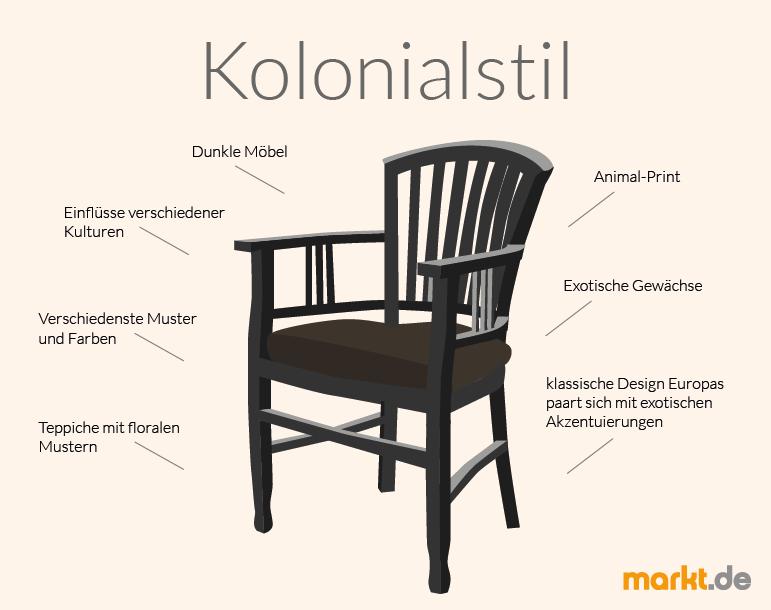 wohnen im kolonialstil traditionelles interieur trifft auf exotische deko elemente. Black Bedroom Furniture Sets. Home Design Ideas