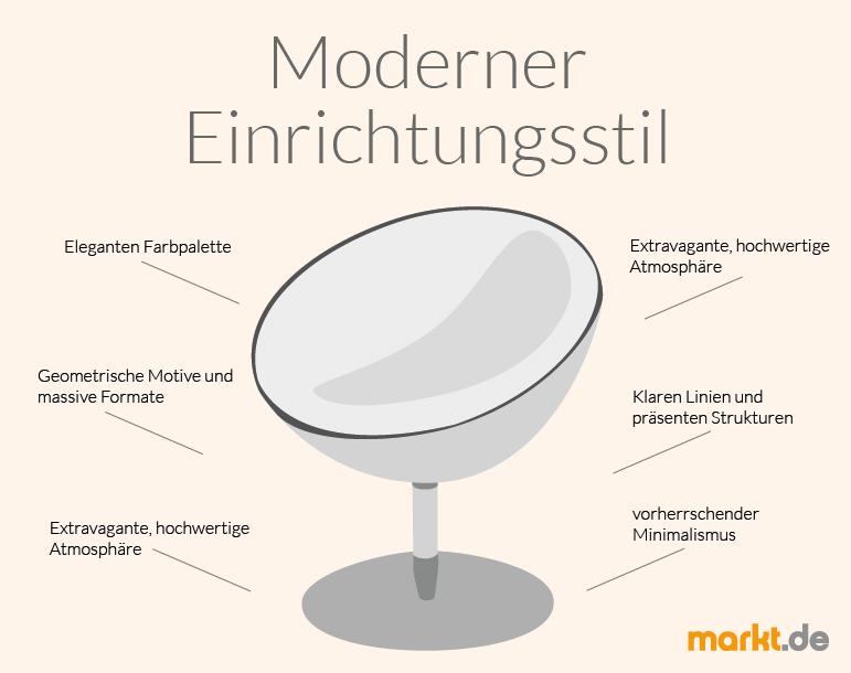 Einrichtungsideen f r den modernen wohnstil minimalismus for Moderner einrichtungsstil