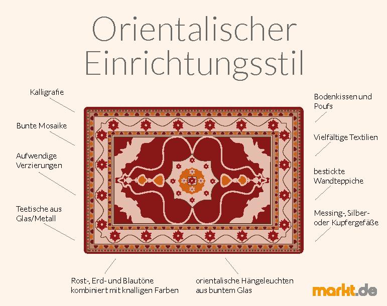 """der orientalische wohnstil – wohnerlebnis """"1001 nacht"""" in den, Innenarchitektur ideen"""