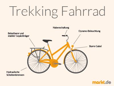 Bild Trekking Fahrrad