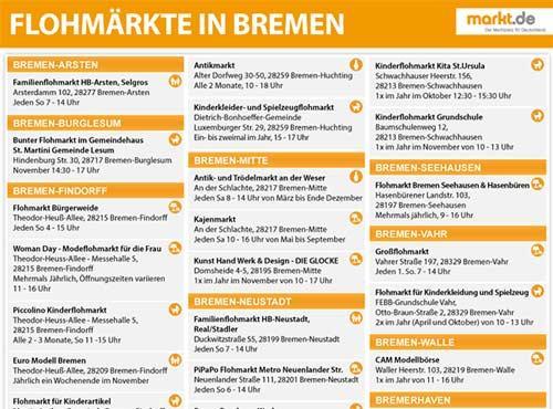 Bild von Flohmärkte Bremen