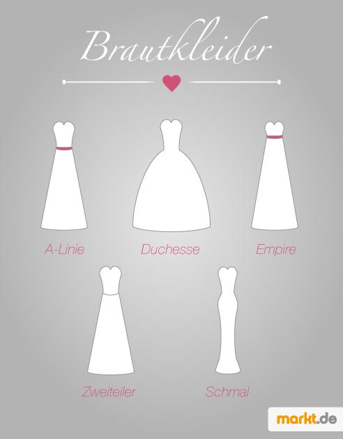 Die unterschiedlichen Brautkleider-Schnitte in der Übersicht ...