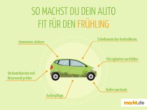 Infografik Auto fit für den Frühling