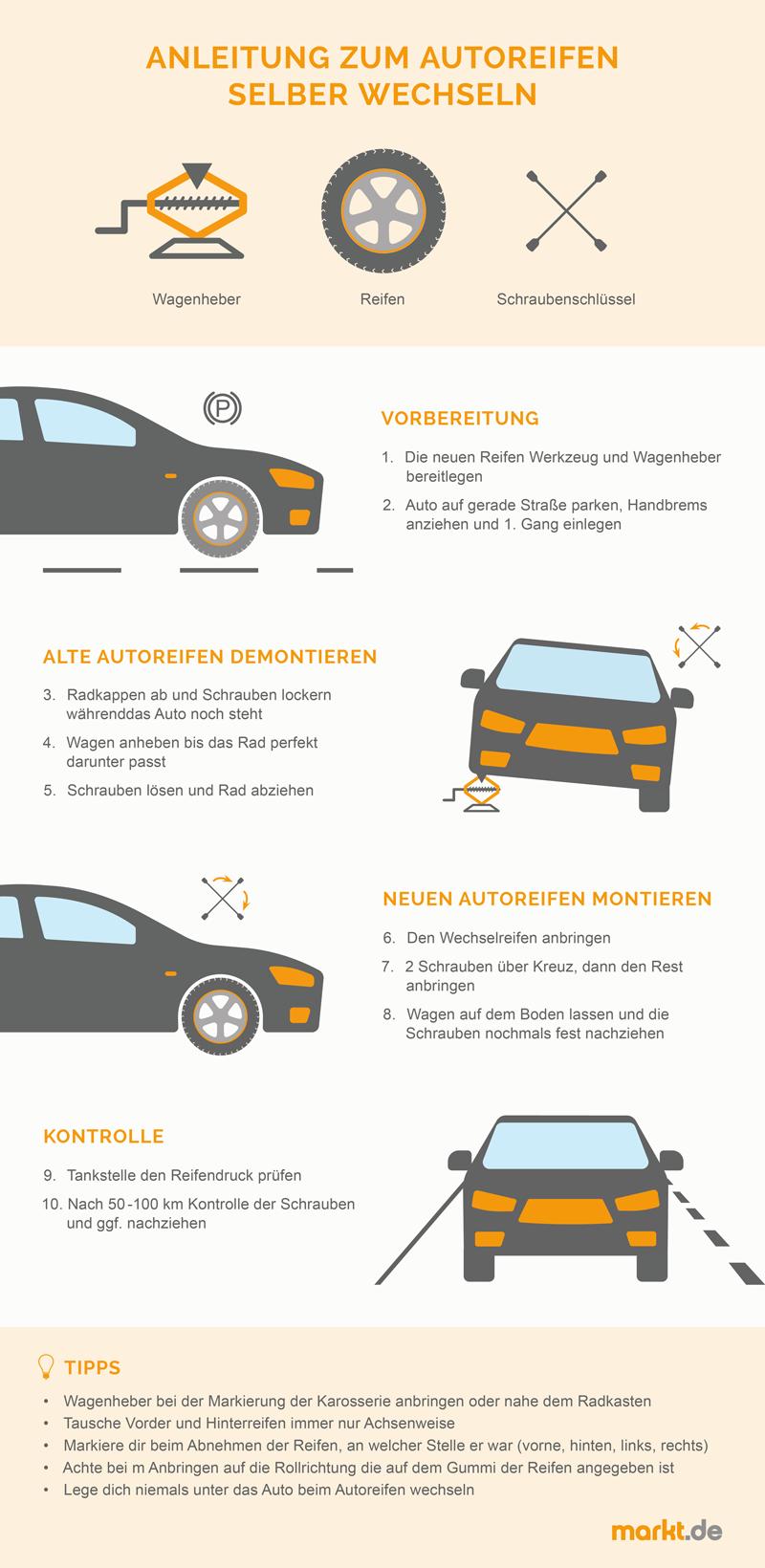 Anleitung Zum Autoreifenwechsel