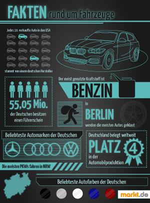 Infografik Fakten über Fahrzeuge in Deutschland