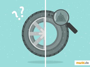 Grafik Vergleich zwischen Winterreifen und Winterkompletträdern