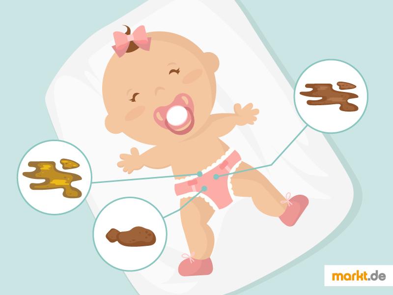 Die Veränderung Der Verdauung Beim Baby Tipps Marktde
