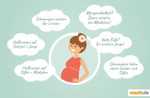 Bild Schwangere denkt über Mythen nach