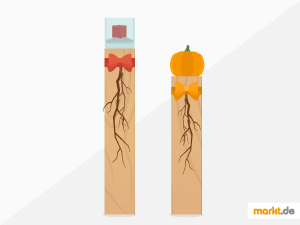 Grafik DIY Herbstdeko Holzsäule