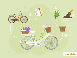 Infografik altes Fahrrad als Gartendeko