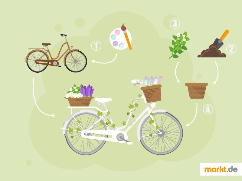 Diy gartendekoration - Gartendeko fahrrad ...