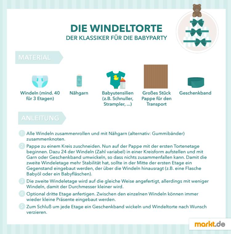 DIY Geschenktorten selber machen | markt.de