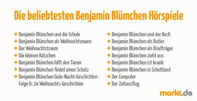 Benjamin Blümchen Hörspiele