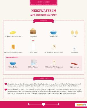 Grafik Herzwaffeln mit Kirschkompott