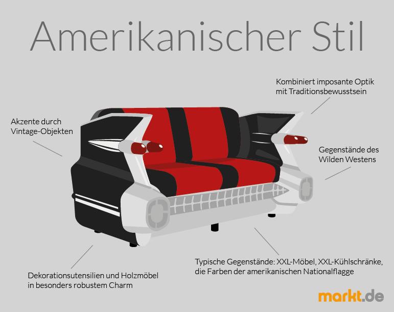 Retro Kühlschrank Usa : Mit dem usa schulbus nach luxemburg retro camper