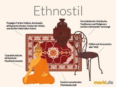 Grafik Ethnostil