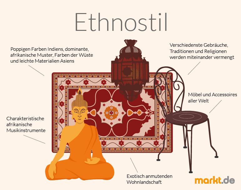 Wohnen Im Ethnostil: Tipps Für Die Exotische Einrichtung