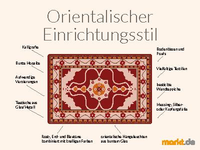 Orientalischer Wandteppich