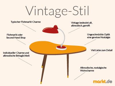 Grafik Vintage Einrichtungsstil