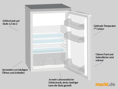 Bild Kühlschrank