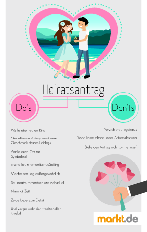 Grafik Heiratsantrag Do's und Don'ts