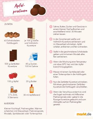 Eigene Grafik Rezept für Apfelpralinen