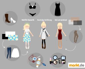 Grafik Romantic Fashion - verschiedene Outfits