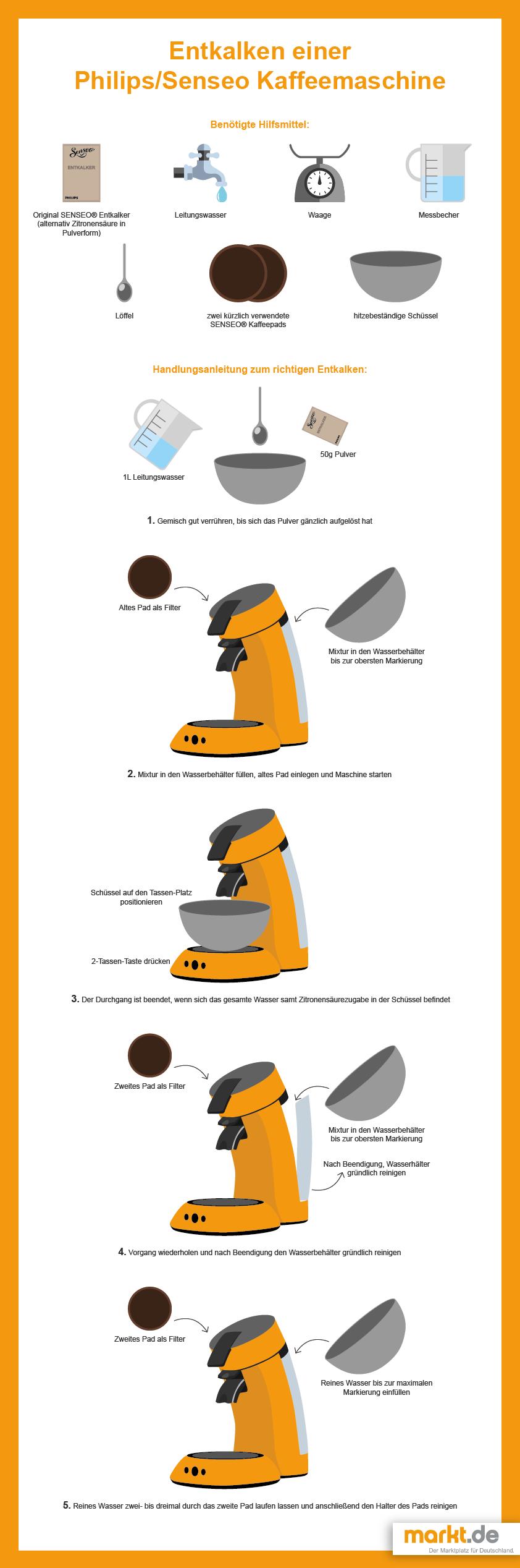 Entkalkung Philips Senseo Kaffeemaschine Marktde