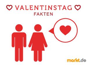 Grafik Fakten zum Valentinstag