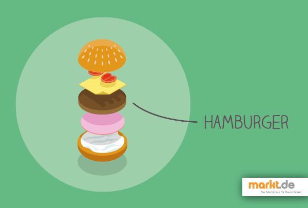 Bild Hamburger für 2 Personen