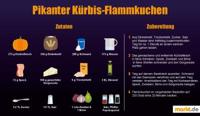 Kürbis-Flammkuchen Rezept