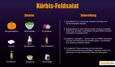 Grafik Kürbis-Feldsalat Rezept