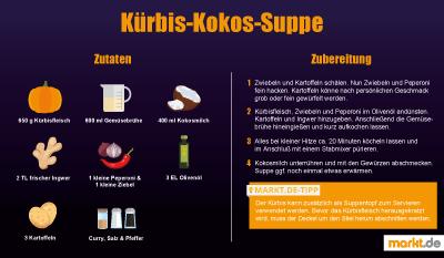 Kürbis-Kokos-Suppe Rezept