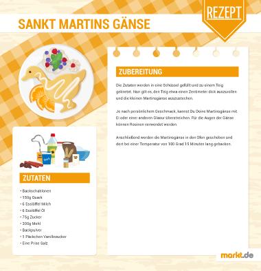 Grafik süße Martinsgänse Rezept