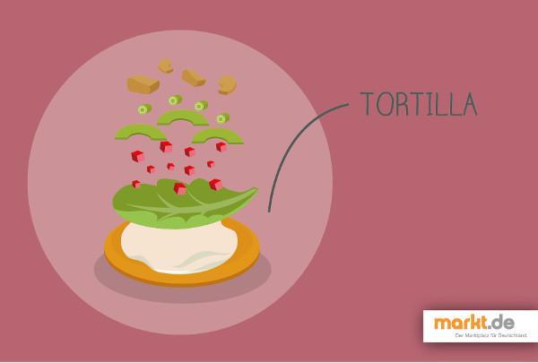 Grafik gesunde Tortillas Rezept