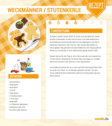 Grafik Weckmänner / Stutenkerle Rezept