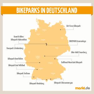 Bild Bikeparks