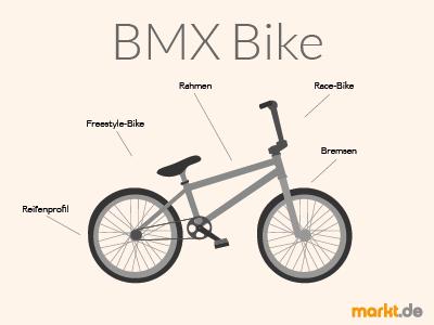 Grafik BMX Fahrrad