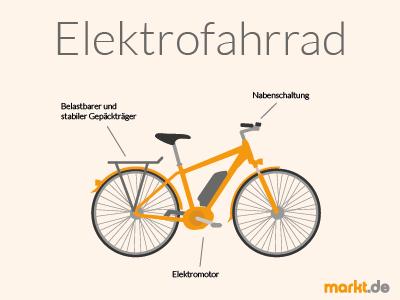 Besonderheiten des Elektrofahrrads.