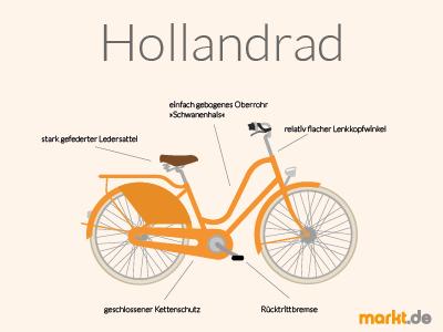 Grafik Hollandfahrrad