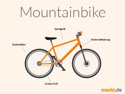 Mountainbike kaufen