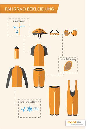 Grafik Radbekleidung