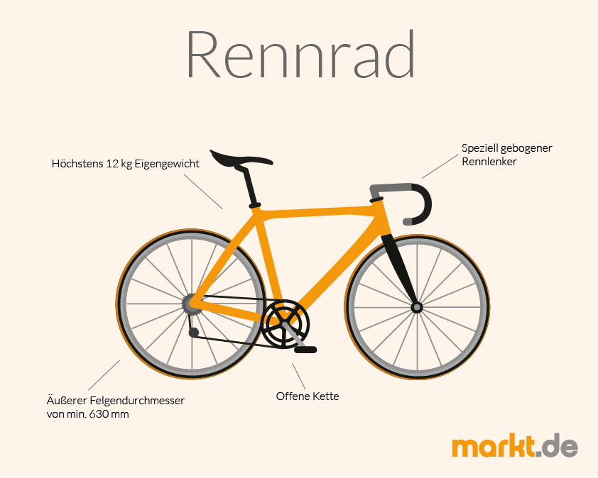 Welche Rennradgröße passt zu mir? | markt.de