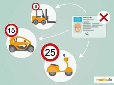 Grafik Fahren ohne Führerschein