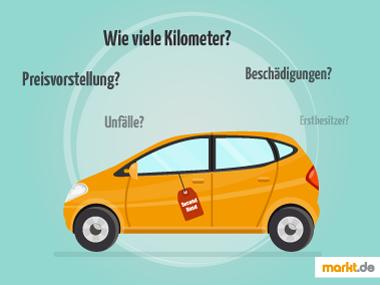 Grafik Gebrauchtwagenkauf