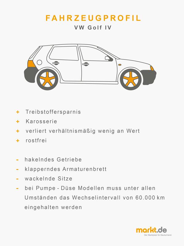 VW Fahrzeugprofil