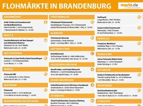 Flohmarkt Oranienburg