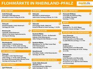 Bild von Flohmärkte Rheinland-Pfalz