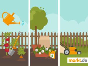 Grafik Rasenmähen, Blumengießen und Beet bepflanzen