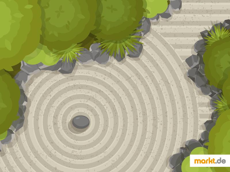 Ein Zen Garten Ist Ein Ort Der Entspannung Im Eigenen Garten. (Einfach  Klicken Zum Vergrößern)